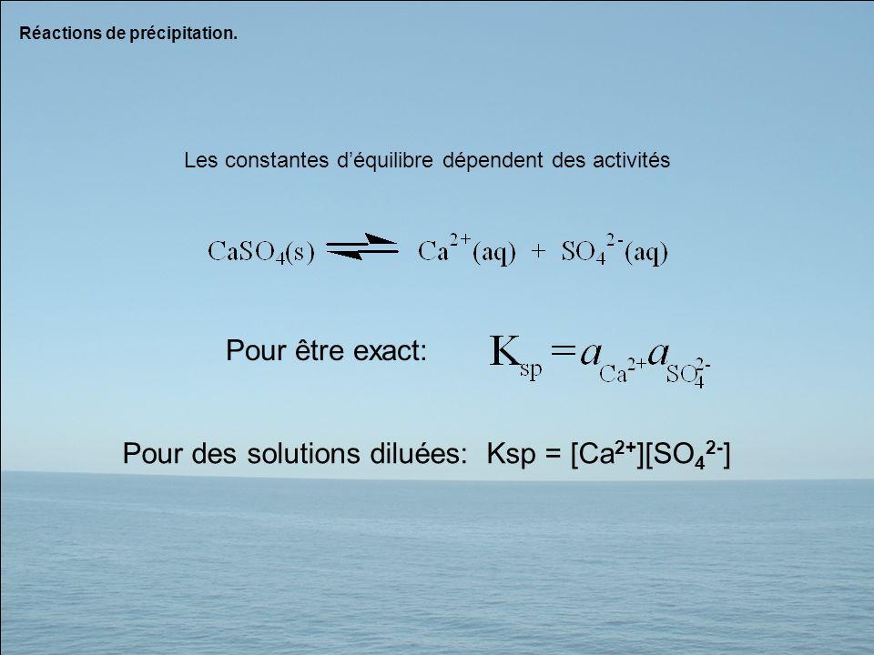 Pour des solutions diluées: Ksp = [Ca2+][SO42-]